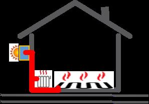 Solution Pompe à Chaleur Air-Eau