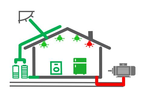 Le photovoltaïque sur site isolé